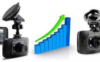 Видеорегистраторы автомобильные новинки 2017 рейтинг за рулем